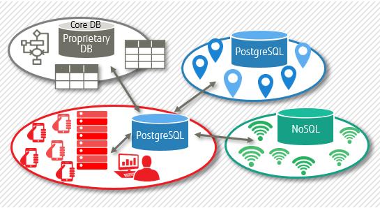 img-pi-dgm-fdw-ove-use-scenario-providing-new-services